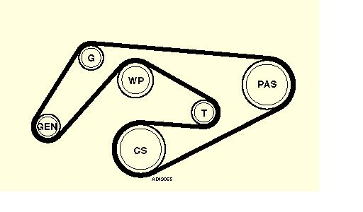 Схема ремень генератора Вито 2.2