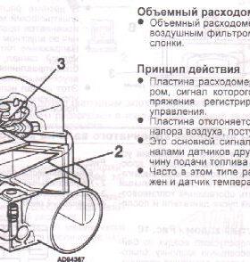 Расходомер воздуха