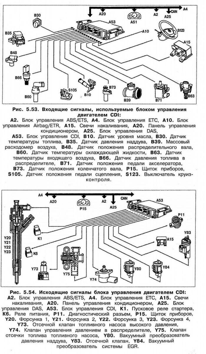В48 датчик распредвала, В73-датчик коленвала